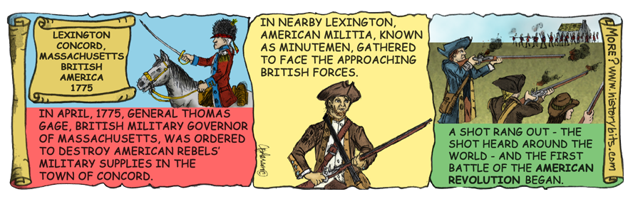 Lexington Concord and American Revolution