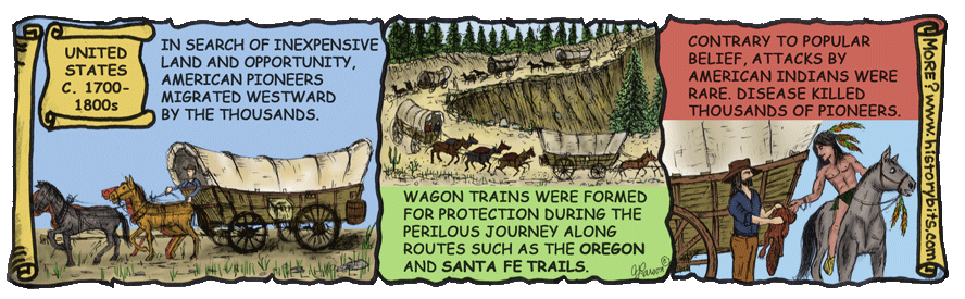 West Wagon Trains | Covered Wagons
